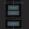 AngularJs打造一个简艺的权限管理系统