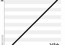 CSS3中贝塞尔曲线cubic-bezier的原理及使用
