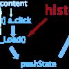 html5 pushstate