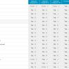 input元素10个传统的type类型和13个html5新增type类型