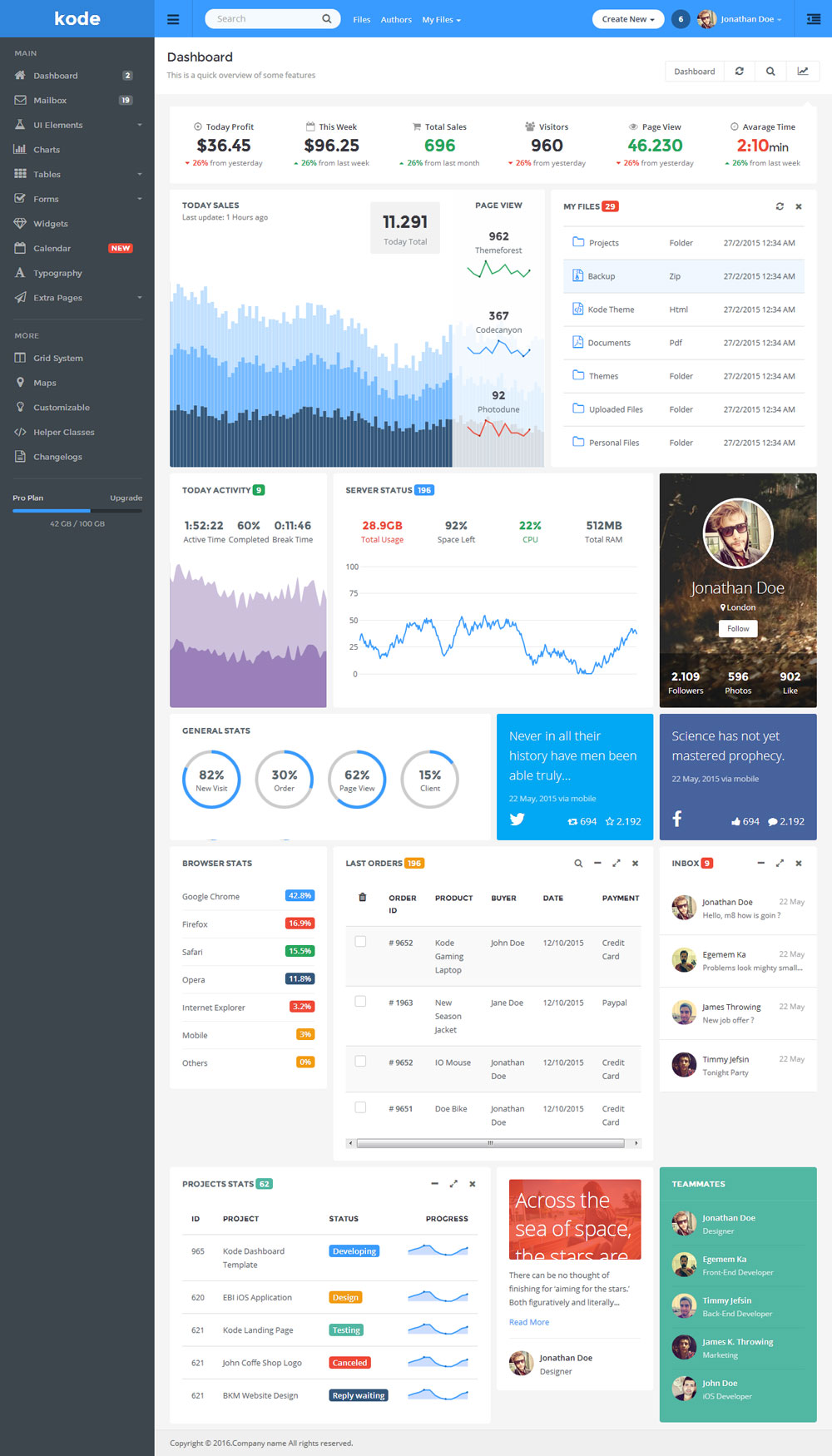 Bootstrap响应式蓝色后台UI框架模板