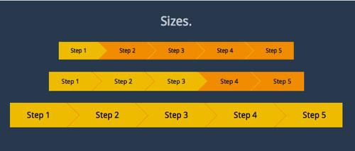 内置的UI组件最多的前端框架Toolkit -6