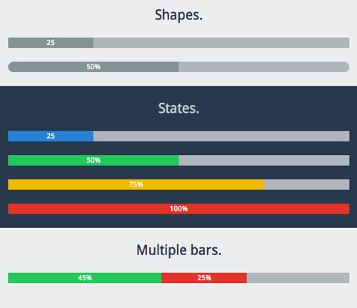 内置的UI组件最多的前端框架Toolkit -10