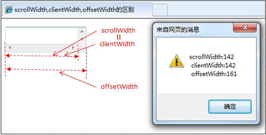 两张图看看scrollWidth,clientWidth,offsetWidth的区别 -1
