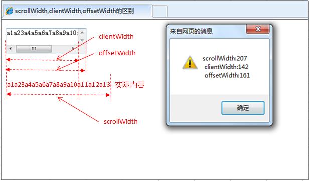 两张图看看scrollWidth,clientWidth,offsetWidth的区别 -2