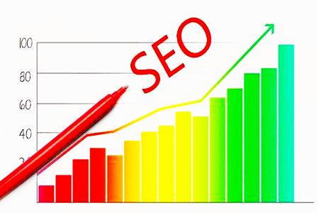 点点seo-SEO历史页面优化,每天提升一点点排名!