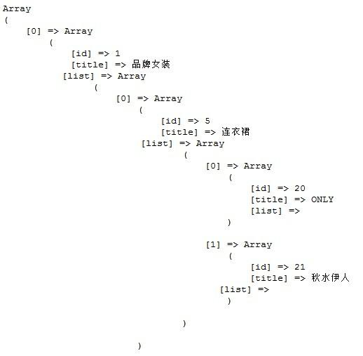 PHP递归实现无限级分类 -3