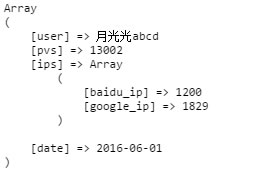 PHP数组与XML之间相互转换